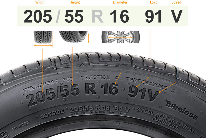 tyre size guide grealy tyres galway. Black Bedroom Furniture Sets. Home Design Ideas